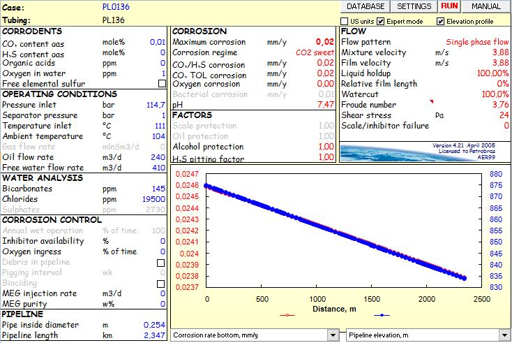 Utilização de Simulador de Corrosão na predição de vida útil de um resfriador de gás