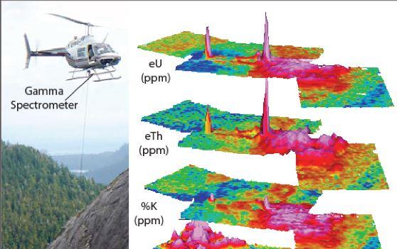 Características Radiométricas da Bacia Sedimentar do Rio do Peixe
