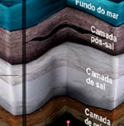 Avaliação dos Problemas de Poços na Indústria de Óleo e Gás com ênfase no Pré-sal
