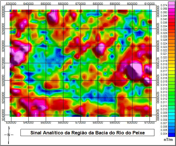 Magnetometria Aplicada na Bacia do Rio do Peixe